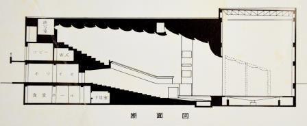 (写16)大ホールの断面図・舞台は地下1階にある