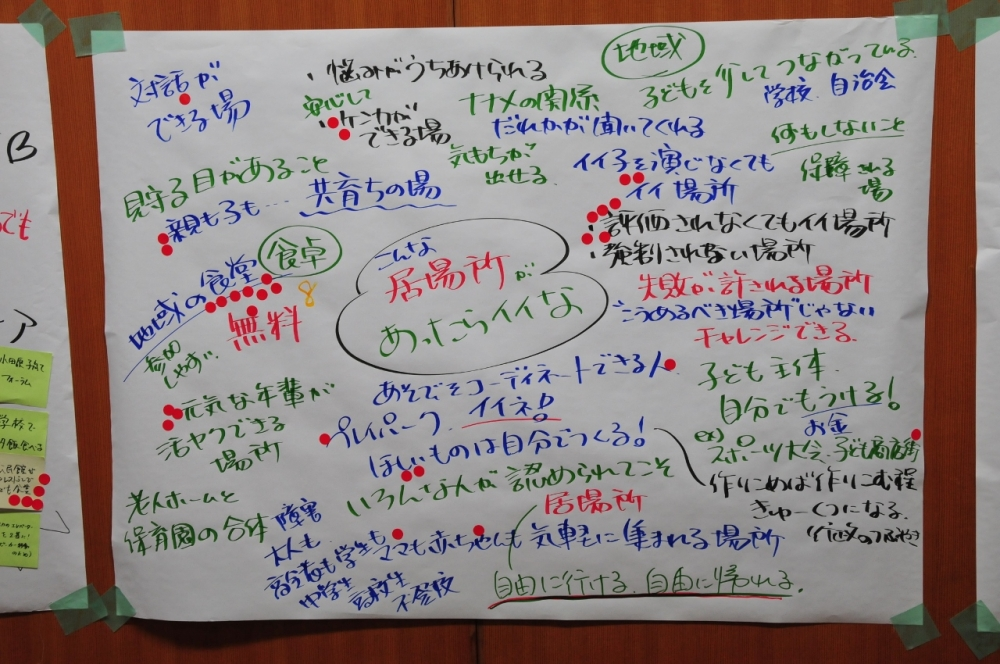 グループ検討結果の模造紙