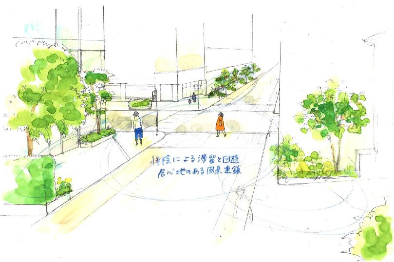 お堀端通りの緑化イメージ図