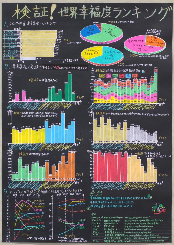 金賞 「まだ間に合う!大地震はいつか来る?!」 富士見小学校 6年 栁川 萌花