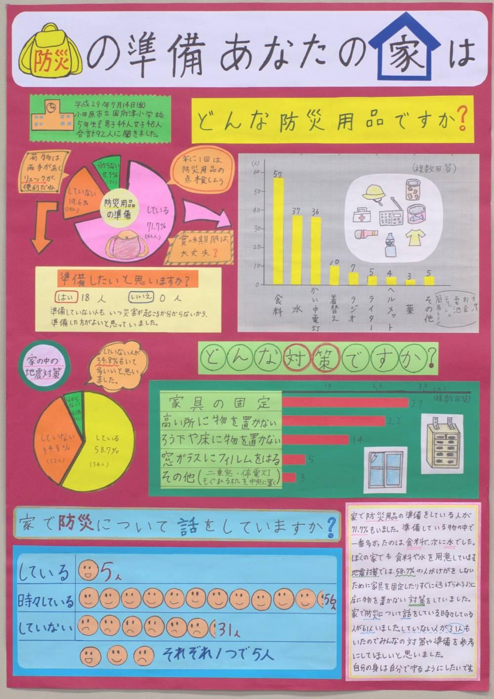 銅賞 「知ろう!難民について」 芦子小学校 5年 府川 励