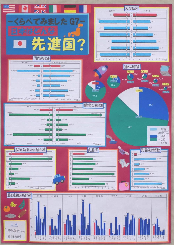 金賞 「高齢社会 どうなる?!日本」 千代中学校 3年 數馬 萌音