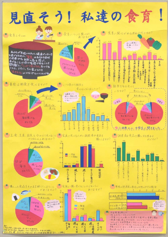 銀賞 「2016夏」18・19歳初国政選挙どうだった!? 千代中学校 2年 平賀 夏歩
