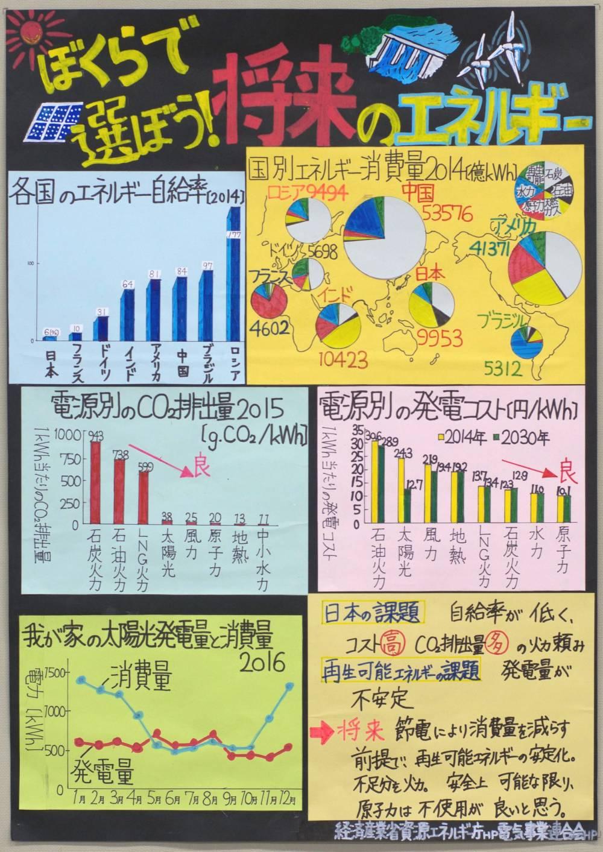 銀賞 「どうなる日本 食の未来を考える」 白山中学校 2年 田邊 大智