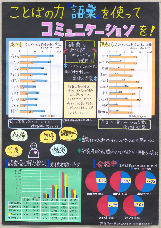 銀賞 「あなたは大丈夫?もったいない食品ロス!」 千代中学校 2年 鈴木 莉桜