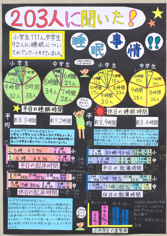銅賞 「目の前の命救えますか?もっと知ろうAED」 千代中学校 2年 勝俣 翔吾