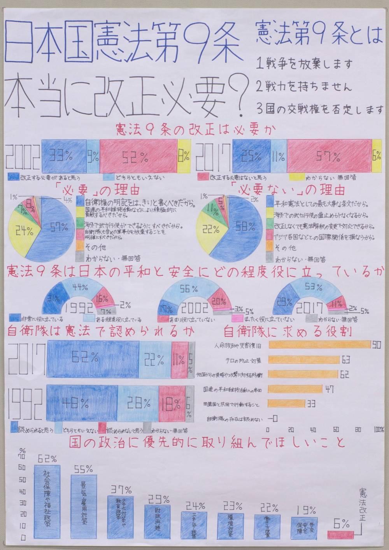 銀賞 「日本人とかまぼこ」 白山中学校 3年 中津川 美希 笠間 優花
