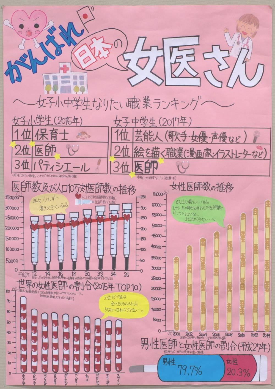 銅賞 「調べてみよう!納豆食べたら本当に健康?」 白山中学校 2年 櫻井 大我