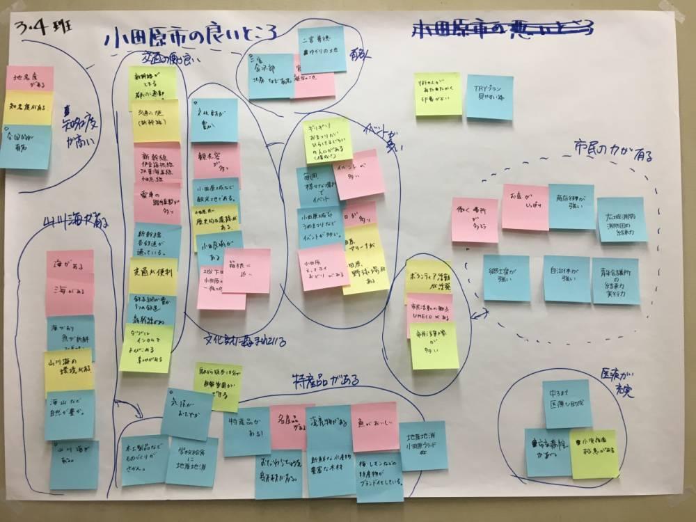 小田原市についてまとめた模造紙