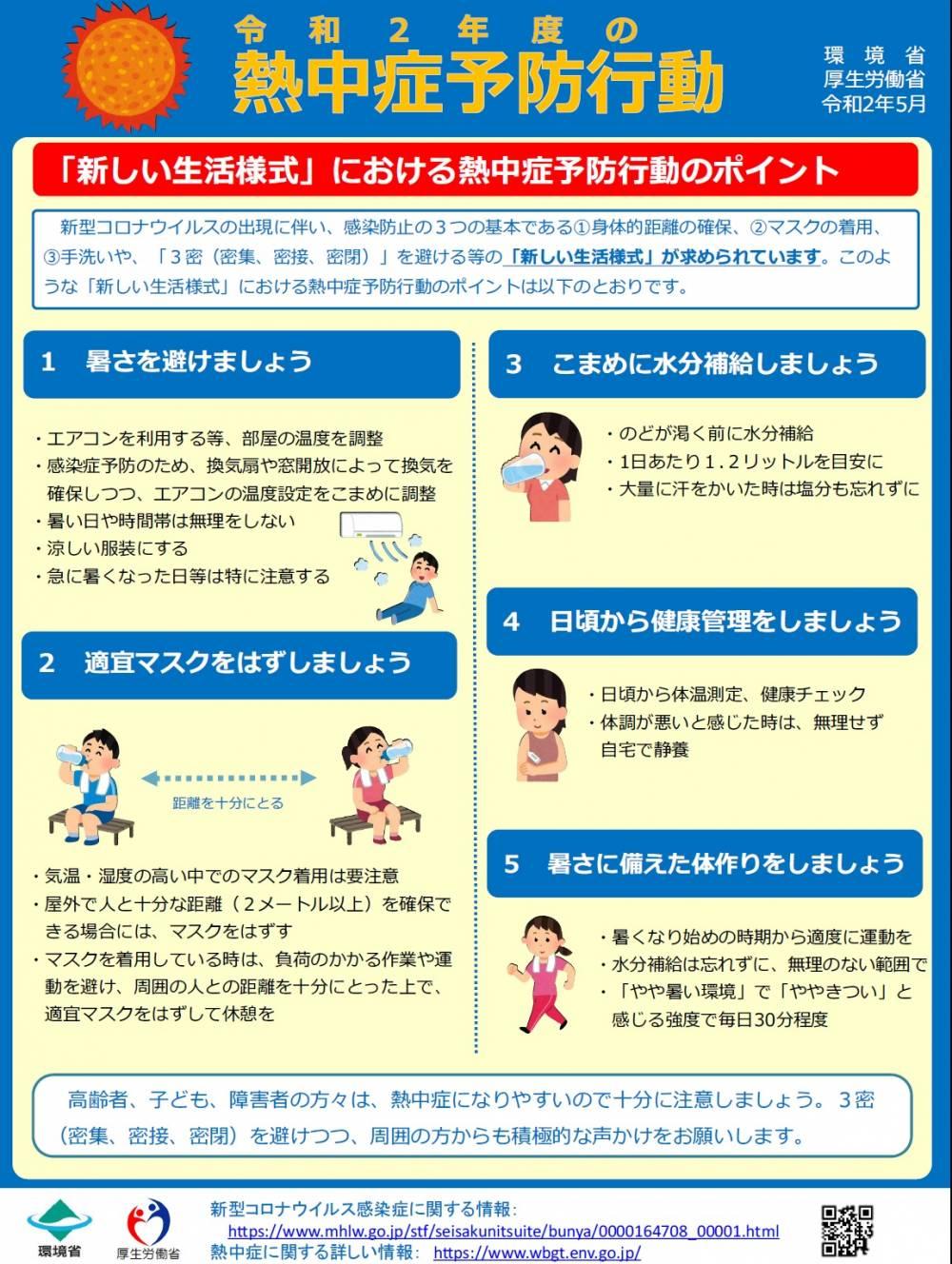 令和2年度の熱中症予防行動