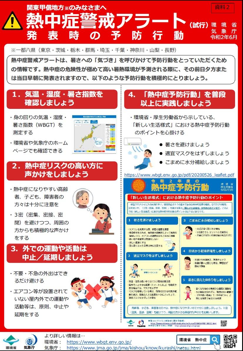 熱中症警戒アラート(試行)発令時の予防行動