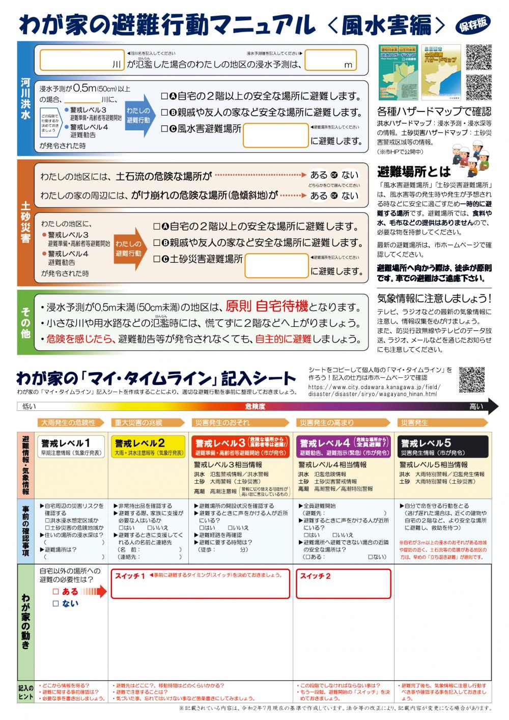 わが家の避難行動マニュアル(風水害編)