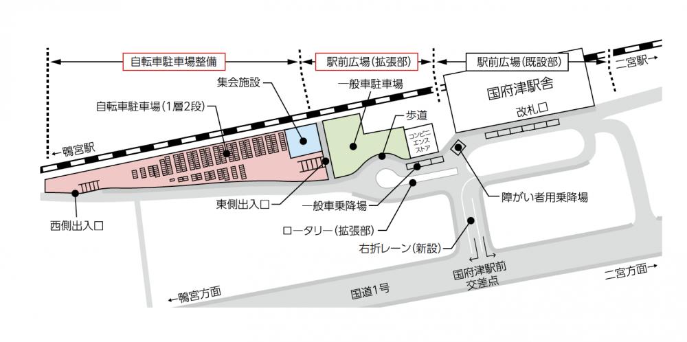 国府津駅周辺整備事業 全体概略図
