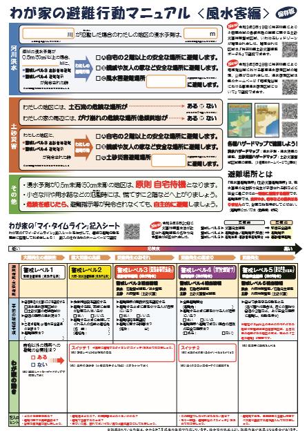 わが家の避難行動マニュアル≪風水害編≫