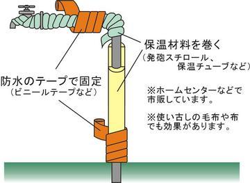 水道管の凍結防止イメージ